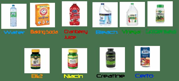 Home remedies list logo