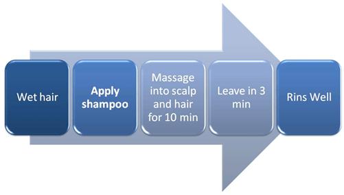 Aloe Toxin Rid shampoo Instructions