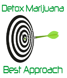 Detox Marijuana 1