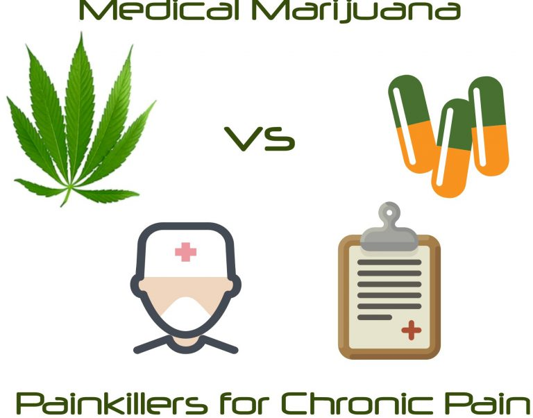 Medical Marijuana vs Painkillers for Chronic Pain