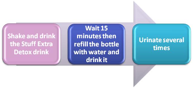Stuff Extra Detox Drink Instructions