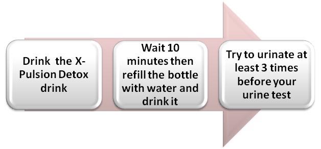 X-Pulsion Detox Drink Instructions